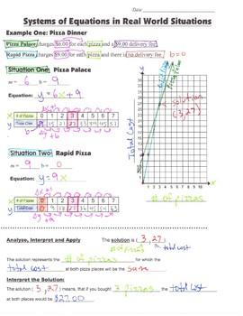 Math 8 Guided Interactive Math Notebook Pages: Systems of Equations (3)