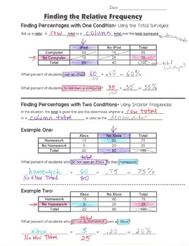Math 8 Guided Interactive Math Notebook Pages Two Way Tables
