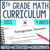 8th Grade Math Resources and Activities for Middle School Math