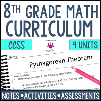 Math 8 Resources Bundle Middle School Math