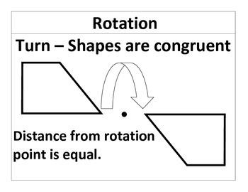 Math 8 Word Wall Bundle: Geometry, Statisitics, Probability CCSS
