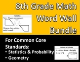 Math 8 Word Wall Bundle: Geometry, Statisitics, Probability CCSS