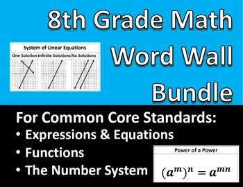 Math 8 Word Wall Bundle: Expressions, Equations, Functions, Number System CCSS
