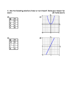 Math 9 Quiz: Linear Relations & Labelling Points with FULL SOLUTIONS