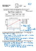 Math 9 Quiz: Linear Relations Quiz 2 with FULL SOLUTIONS