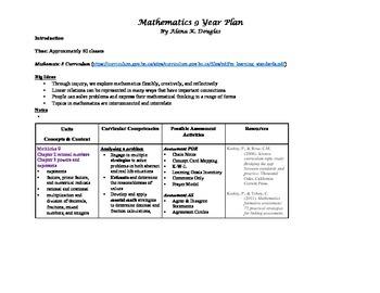 Math 9 Year Plan