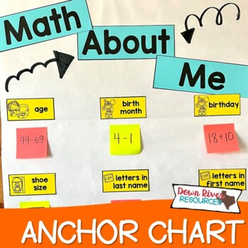 Math About Me Back to School Bundle: Math Name Tags & Math About Me Anchor Chart