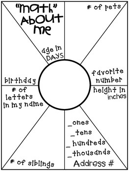 Math About Me Graphic Organizer