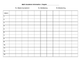 Math Academic Information