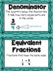 Math Academic Vocabulary: Common Core Fractions Word Wall and Activities (TEAL)