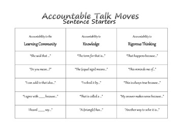 Math Accountable Talk Moves Sentence Starters