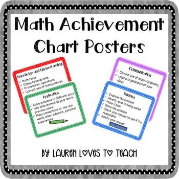 Math Achievement Chart Posters