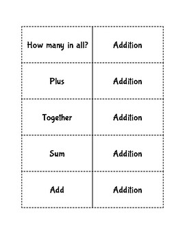 Math Action Word Flashcards