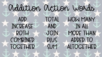 Math Action Word Posters - Nautical Themed