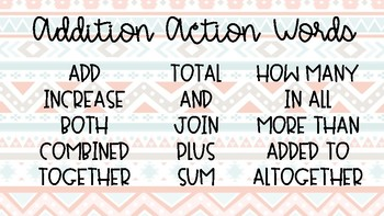 Math Action Word Posters - Tribal Themed