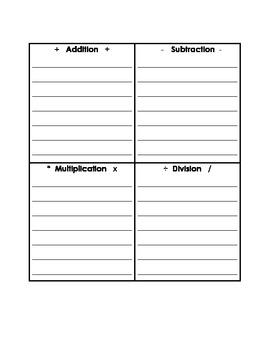Math Action Words Graphic Organizer