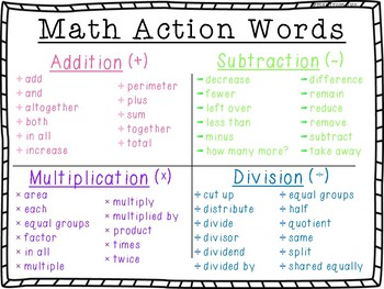Math Action Words (Word Problems)