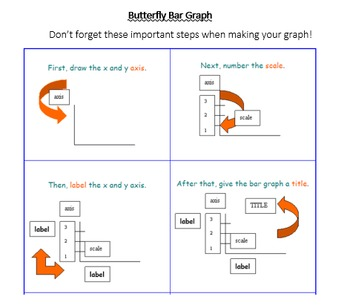 Math Activities and Lesson Plan
