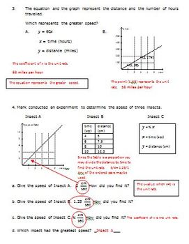 Math Activities 8th Grade - Proportions, Slope, y=mx+b - CCSS 8.EE.5,6