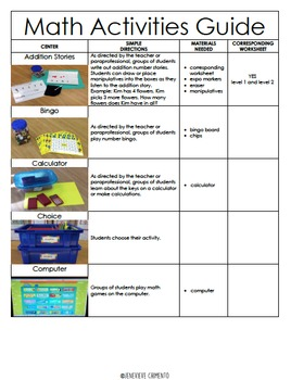 Math Activities Kit