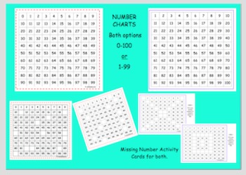 Math Activity 100 SQUARE 2 Versions *1-100 and * 0-99 Plus missing Number Cards
