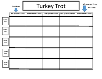 Thanksgiving Math Activity Add and Sub Word Problems Turkey Trot Game