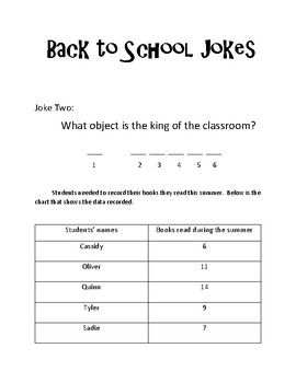 Math Activity Word Problems for Back to School