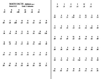 Math Addition Facts 0 to 12 Timed Worksheet