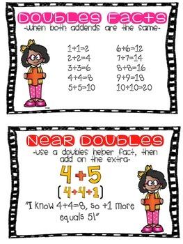 Math Addition Strategies