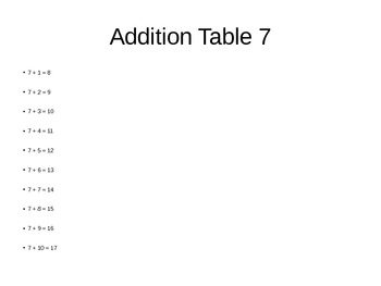 Math Addition Tables -  ELEMENTARY