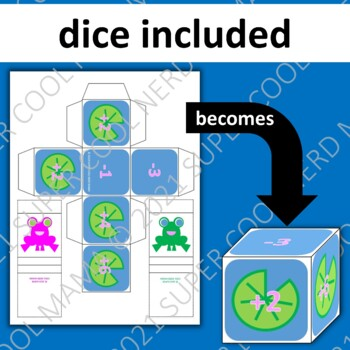 Addition and Subtraction Frog Game With Dice