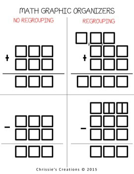 Math Addition and subtraction Graphic Organizers