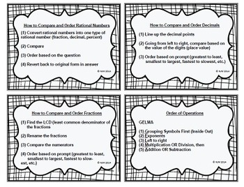 Math Algorithm Review Cards for 5th, 6th and 7th Grade - CORE 24