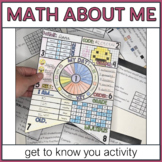 Math All About Me for Middle School - Activity and Bulletin Board