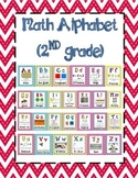 Math Alphabet 2nd Grade STAAR