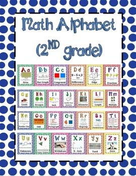 Math Alphabet 2nd Grade STAAR - Polka Dots