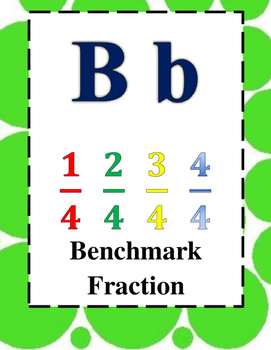 Math Alphabet 4th Grade STAAR Lime Green Navy Polka Dots and Stripes