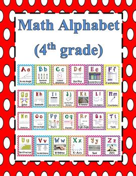 Math Alphabet 4th Grade STAAR Red, Light Blue, Black, Green