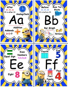 Math Alphabet Posters MINION Themed