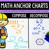 Math Anchor Chart Templates for First Grade