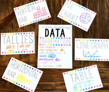 Math Anchor Chart Templates for First Grade