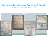 Math Anchor Charts