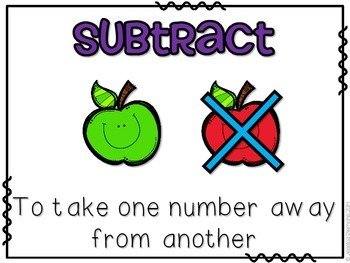 Math Anchor Charts: Addition and Subtraction