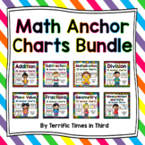 Math Anchor Charts Bundle