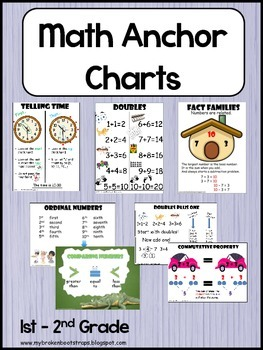 Math Anchor Charts Freebie