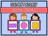 Math Anchor Charts: Geometry