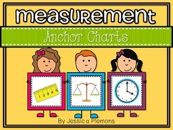 Math Anchor Charts: Measurement