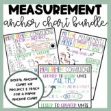 Math Anchor Charts | Measurement Bundle | MD.1 | Digital A