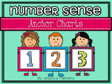 Math Anchor Charts: Number Sense