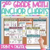 Math Anchor Charts - Print & Digital